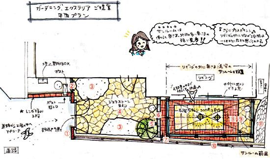茅ヶ崎市S様邸 サンルームご提案図
